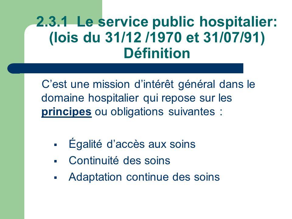 2.3.1 Le service public hospitalier: (lois du 31/12 /1970 et 31/07/91) Définition Cest une mission dintérêt général dans le domaine hospitalier qui re