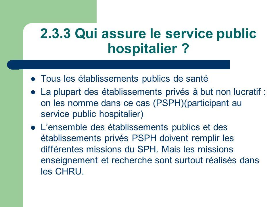 2.3.3 Qui assure le service public hospitalier ? Tous les établissements publics de santé La plupart des établissements privés à but non lucratif : on
