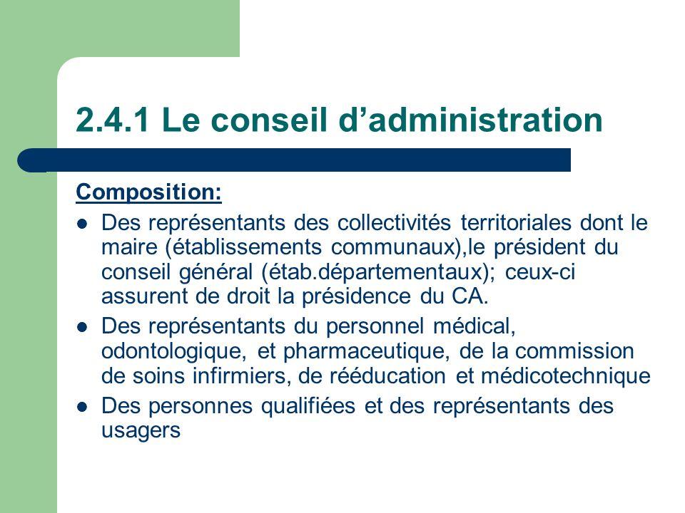 2.4.1 Le conseil dadministration Composition: Des représentants des collectivités territoriales dont le maire (établissements communaux),le président