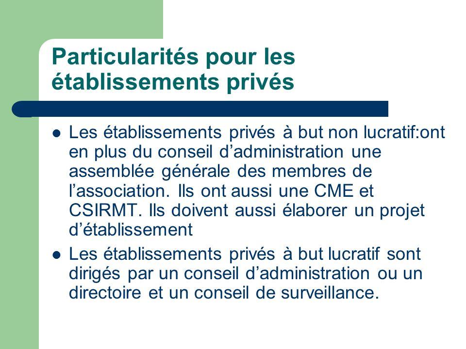 Particularités pour les établissements privés Les établissements privés à but non lucratif:ont en plus du conseil dadministration une assemblée généra