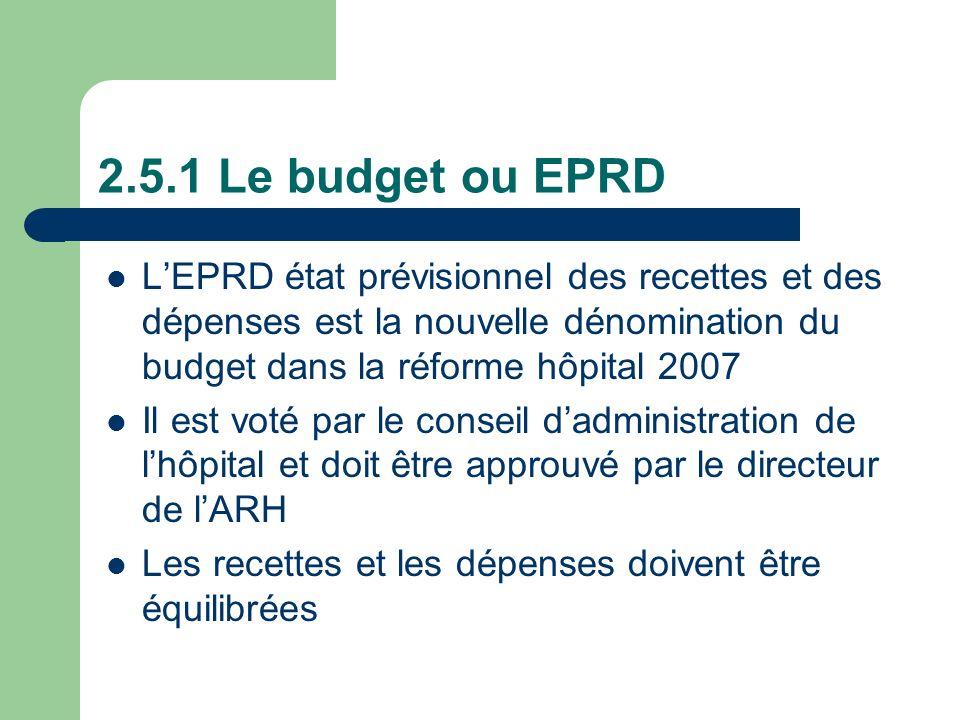 LEPRD état prévisionnel des recettes et des dépenses est la nouvelle dénomination du budget dans la réforme hôpital 2007 Il est voté par le conseil da
