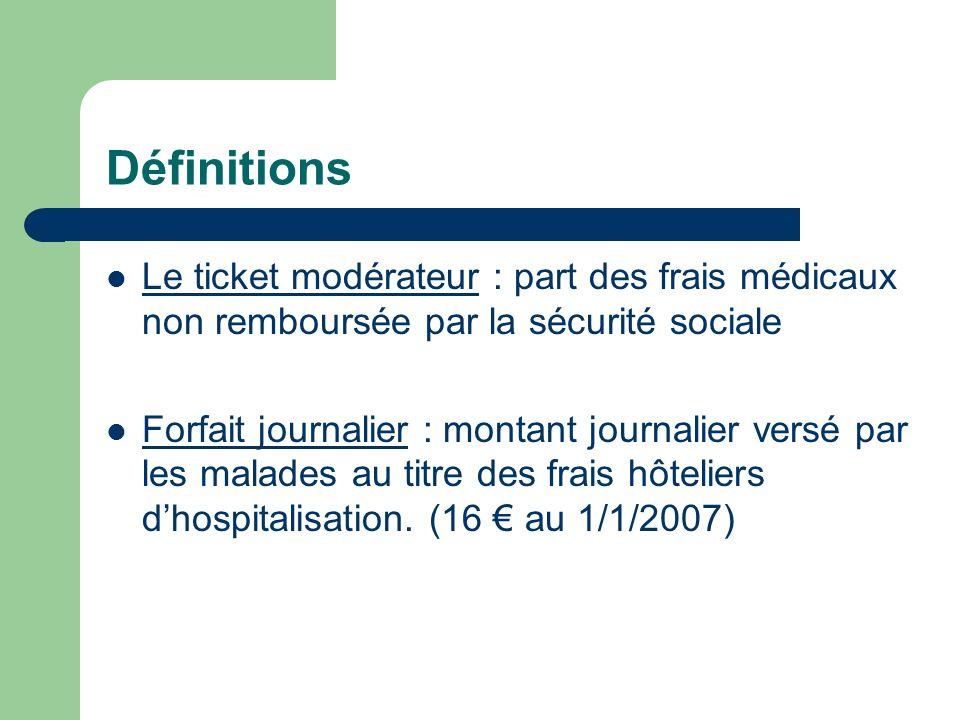 Définitions Le ticket modérateur : part des frais médicaux non remboursée par la sécurité sociale Forfait journalier : montant journalier versé par le
