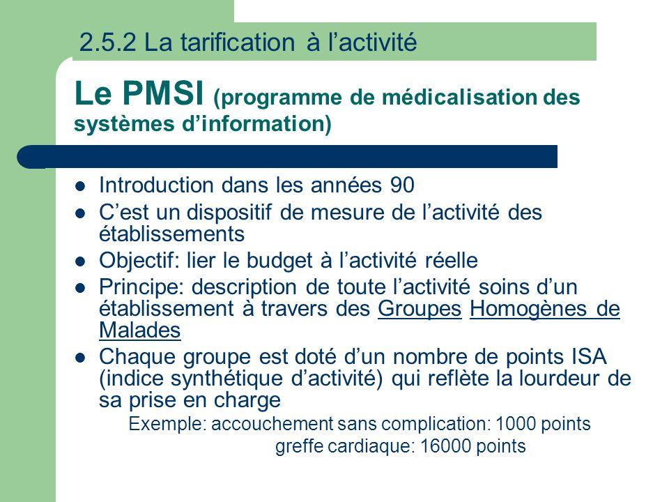 Le PMSI (programme de médicalisation des systèmes dinformation) Introduction dans les années 90 Cest un dispositif de mesure de lactivité des établiss