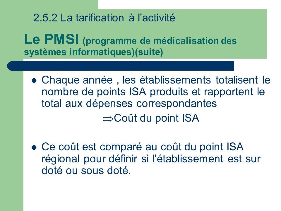 Le PMSI (programme de médicalisation des systèmes informatiques)(suite) Chaque année, les établissements totalisent le nombre de points ISA produits e