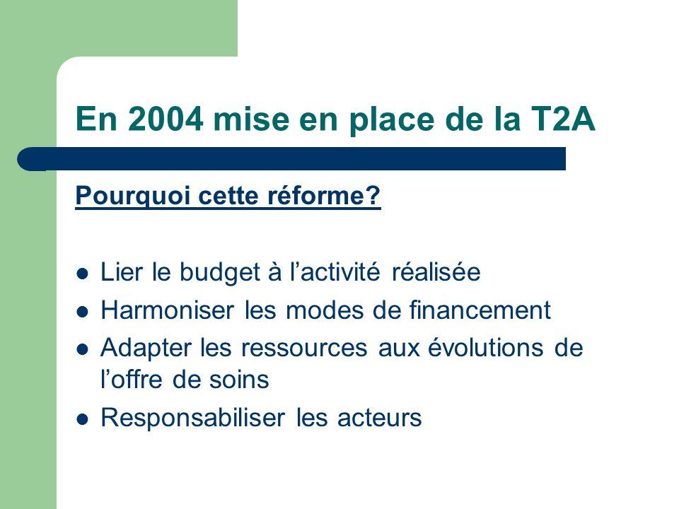 En 2004 mise en place de la T2A Pourquoi cette réforme? Lier le budget à lactivité réalisée Harmoniser les modes de financement Adapter les ressources