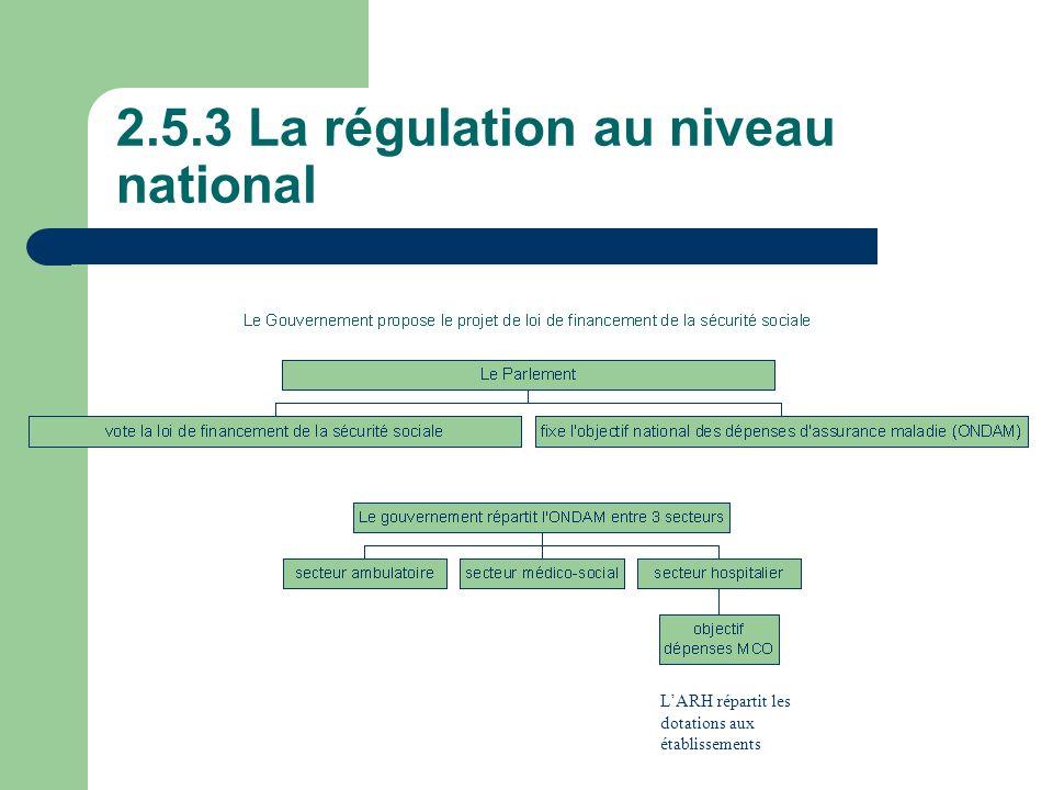 2.5.3 La régulation au niveau national LARH répartit les dotations aux établissements
