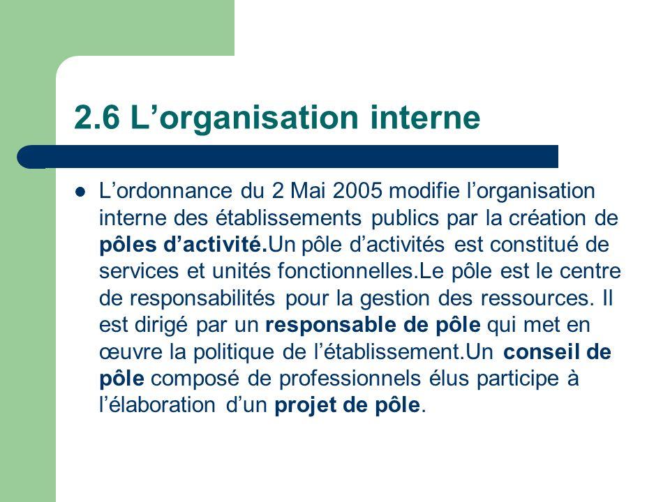 2.6 Lorganisation interne Lordonnance du 2 Mai 2005 modifie lorganisation interne des établissements publics par la création de pôles dactivité.Un pôl