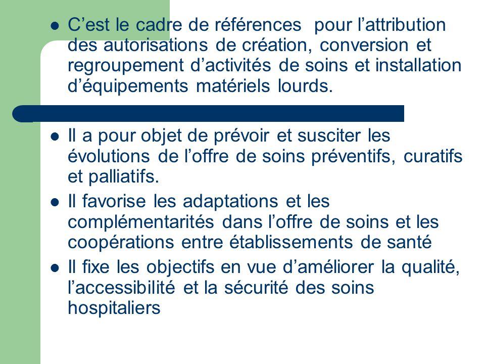 Cest le cadre de références pour lattribution des autorisations de création, conversion et regroupement dactivités de soins et installation déquipemen