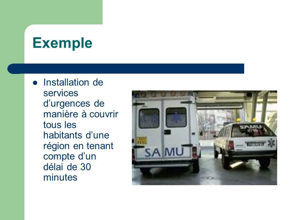 Exemple Installation de services durgences de manière à couvrir tous les habitants dune région en tenant compte dun délai de 30 minutes