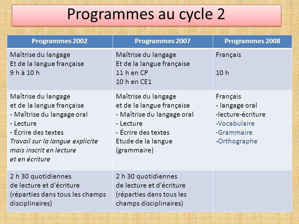 Programmes au cycle 2 Programmes 2002Programmes 2007Programmes 2008 Maîtrise du langage Et de la langue française 9 h à 10 h Maîtrise du langage Et de