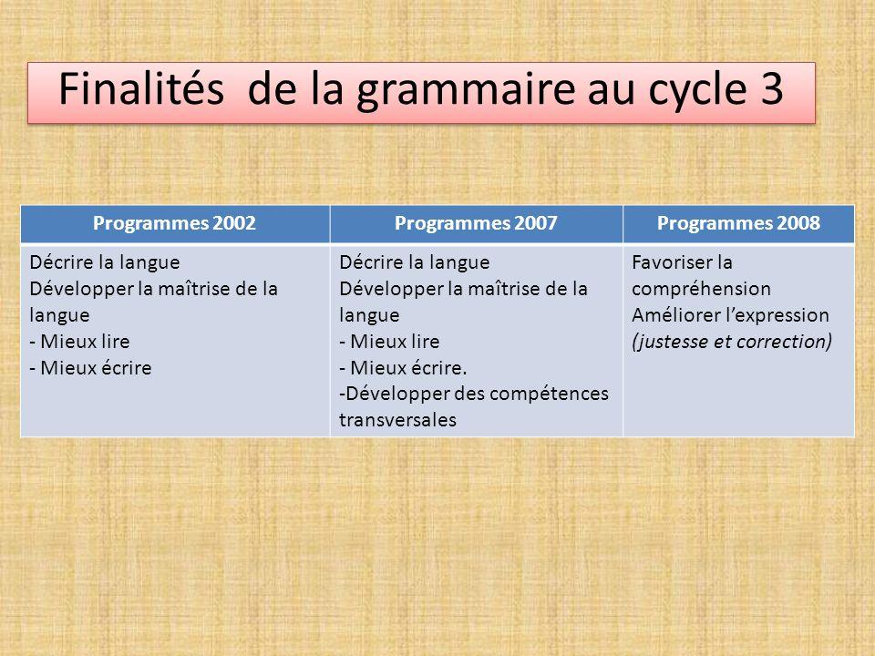 Finalités de la grammaire au cycle 3 Programmes 2002Programmes 2007Programmes 2008 Décrire la langue Développer la maîtrise de la langue - Mieux lire
