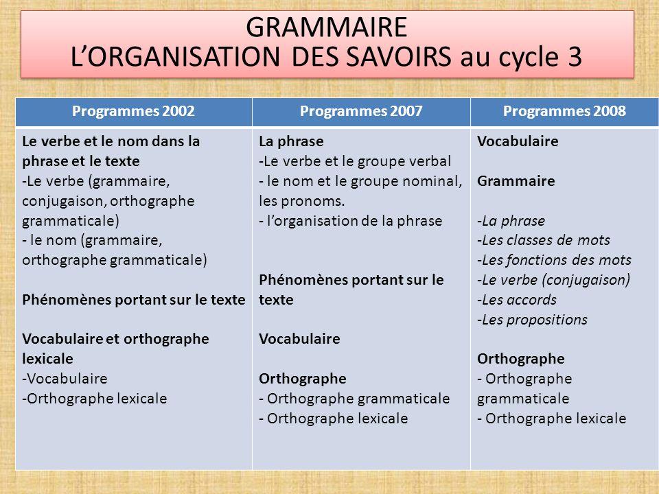GRAMMAIRE LORGANISATION DES SAVOIRS au cycle 3 GRAMMAIRE LORGANISATION DES SAVOIRS au cycle 3 Programmes 2002Programmes 2007Programmes 2008 Le verbe e