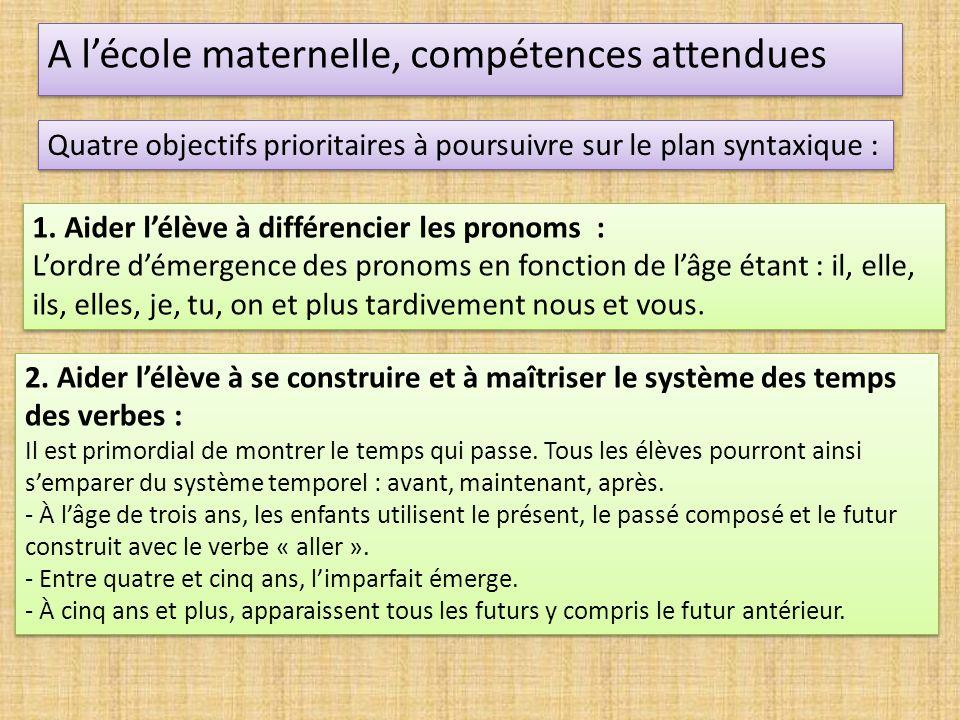 A lécole maternelle, compétences attendues Quatre objectifs prioritaires à poursuivre sur le plan syntaxique : 1. Aider lélève à différencier les pron
