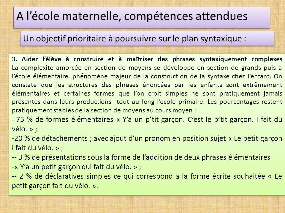 A lécole maternelle, compétences attendues Un objectif prioritaire à poursuivre sur le plan syntaxique : 3. Aider lélève à construire et à maîtriser d