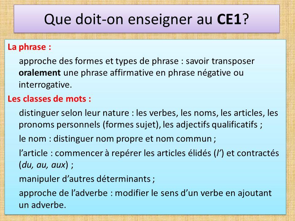La phrase : approche des formes et types de phrase : savoir transposer oralement une phrase affirmative en phrase négative ou interrogative. Les class