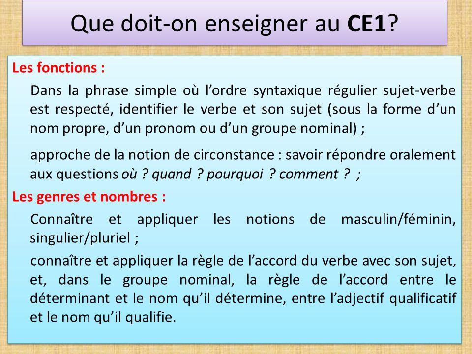 Les fonctions : Dans la phrase simple où lordre syntaxique régulier sujet-verbe est respecté, identifier le verbe et son sujet (sous la forme dun nom