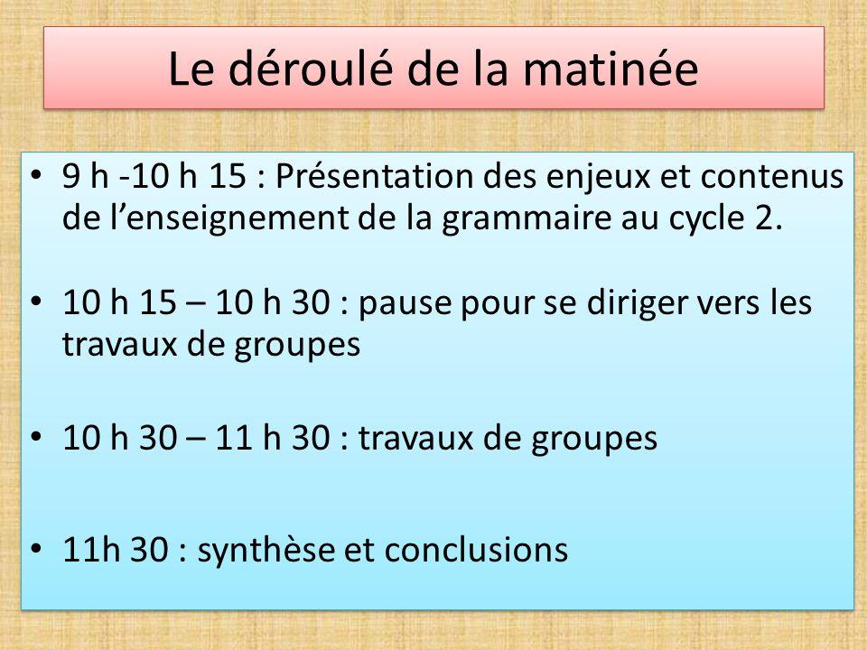 Le déroulé de la matinée 9 h -10 h 15 : Présentation des enjeux et contenus de lenseignement de la grammaire au cycle 2. 10 h 15 – 10 h 30 : pause pou