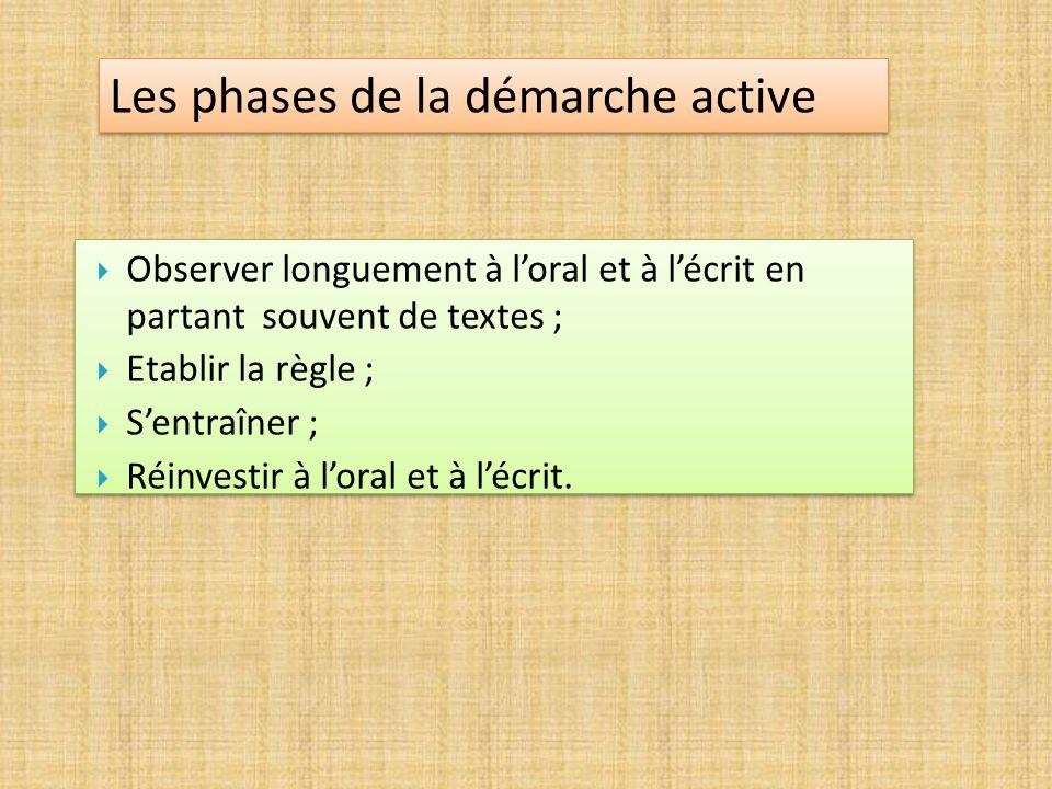 Les phases de la démarche active Observer longuement à loral et à lécrit en partant souvent de textes ; Etablir la règle ; Sentraîner ; Réinvestir à l