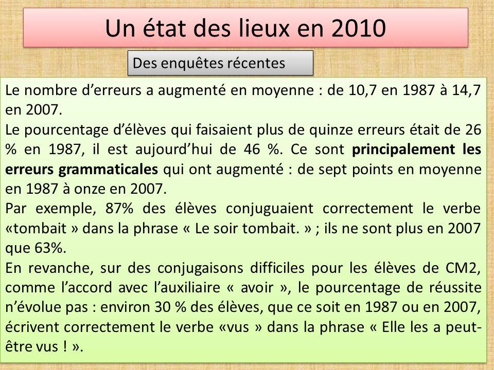 Un état des lieux en 2010 Des enquêtes récentes Danièle MANESSE et Danièle COGIS : Orthographe à qui la faute .