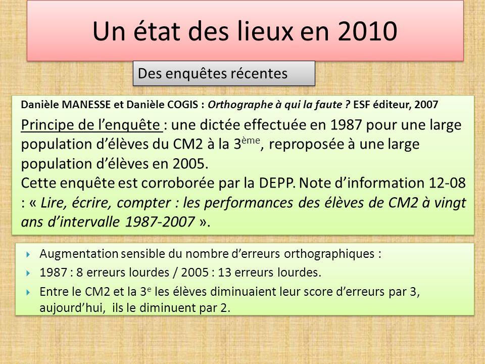 Un état des lieux en 2010 Des enquêtes récentes Danièle MANESSE et Danièle COGIS : Orthographe à qui la faute ? ESF éditeur, 2007 Principe de lenquête