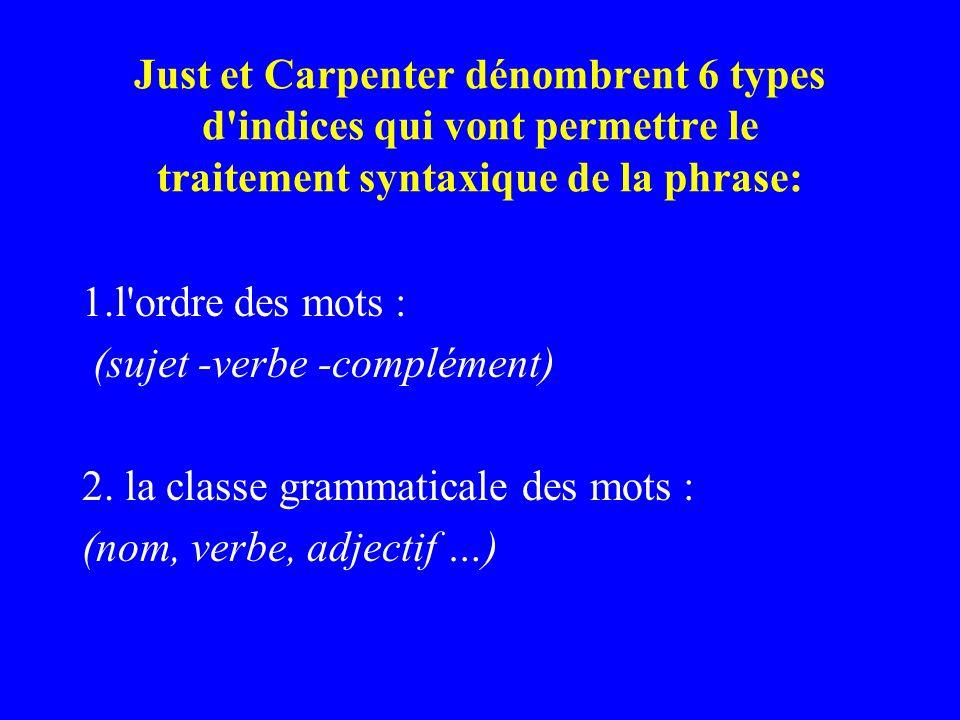 Just et Carpenter dénombrent 6 types d'indices qui vont permettre le traitement syntaxique de la phrase: 1.l'ordre des mots : (sujet -verbe -complémen