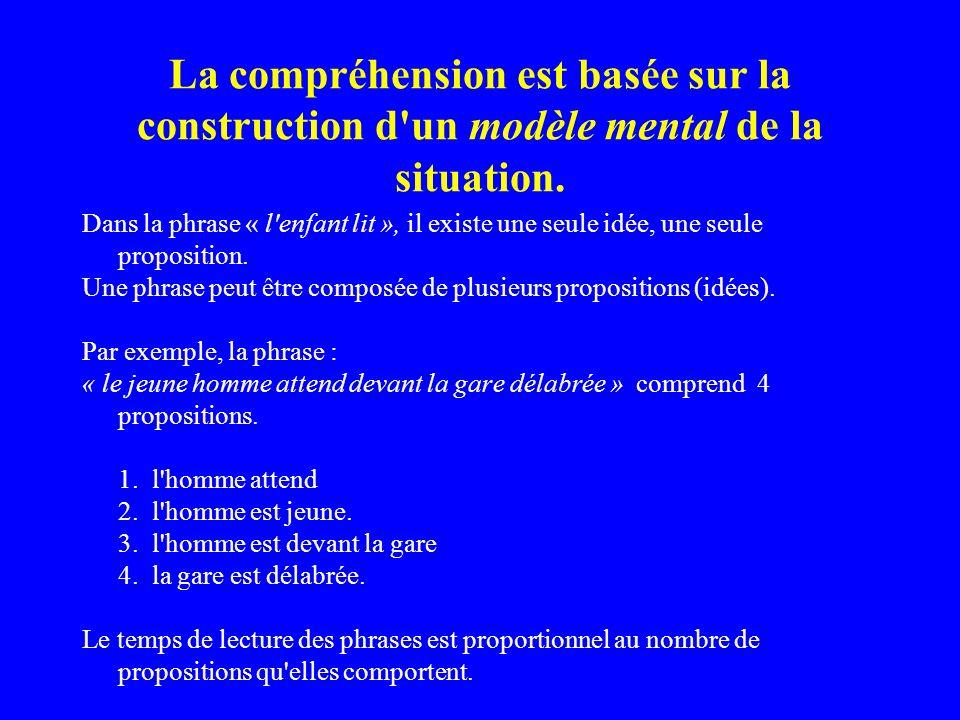 La compréhension est basée sur la construction d'un modèle mental de la situation. Dans la phrase « l'enfant lit », il existe une seule idée, une seul