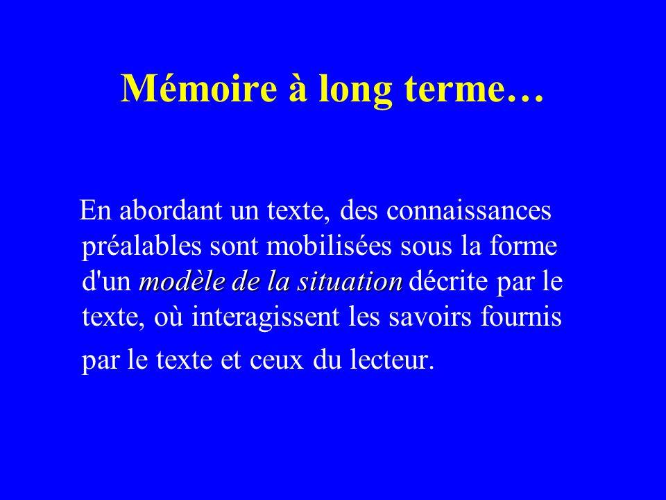 Mémoire à long terme… modèle de la situation En abordant un texte, des connaissances préalables sont mobilisées sous la forme d'un modèle de la situat