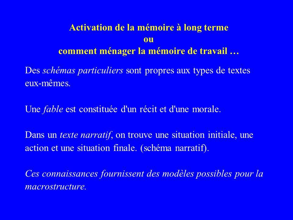 Activation de la mémoire à long terme ou comment ménager la mémoire de travail … Des schémas particuliers sont propres aux types de textes eux-mêmes.