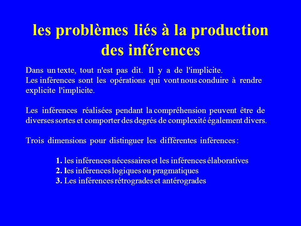 les problèmes liés à la production des inférences Dans un texte, tout n'est pas dit. Il y a de l'implicite. Les inférences sont les opérations qui von