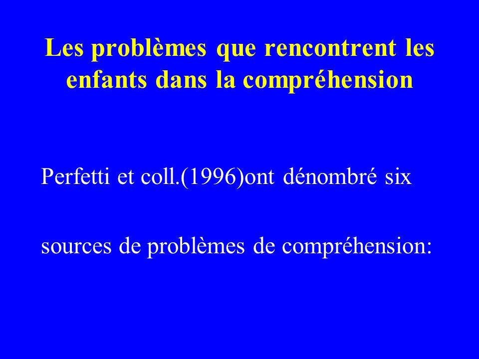 Les problèmes que rencontrent les enfants dans la compréhension Perfetti et coll.(1996)ont dénombré six sources de problèmes de compréhension: