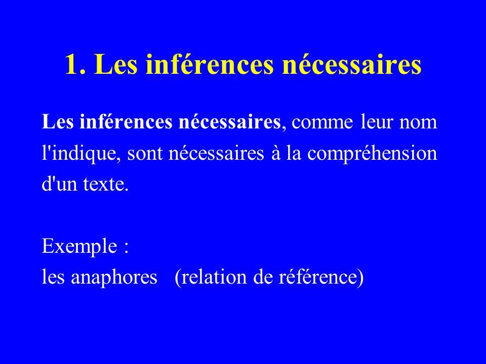 1. Les inférences nécessaires Les inférences nécessaires, comme leur nom l'indique, sont nécessaires à la compréhension d'un texte. Exemple : les anap