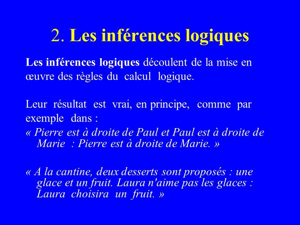 2. Les inférences logiques Les inférences logiques découlent de la mise en œuvre des règles du calcul logique. Leur résultat est vrai, en principe, co