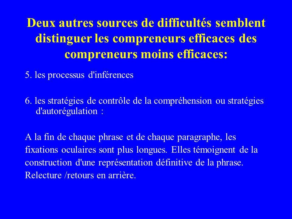 Deux autres sources de difficultés semblent distinguer les compreneurs efficaces des compreneurs moins efficaces: 5. les processus d'inférences 6. les