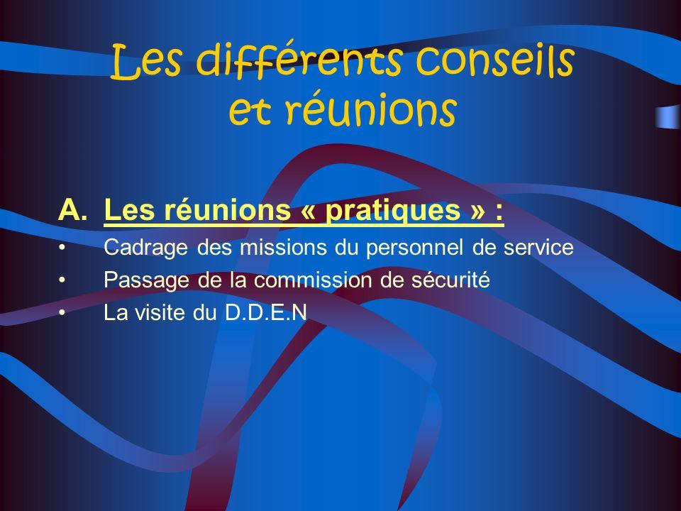 Les différents conseils et réunions A.Les réunions « pratiques » : Cadrage des missions du personnel de service Passage de la commission de sécurité La visite du D.D.E.N