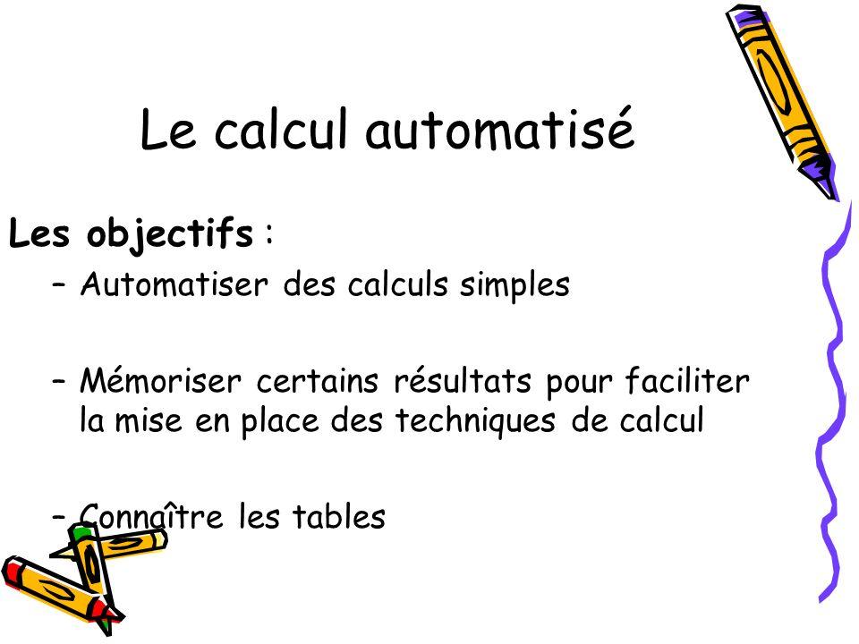 Le calcul automatisé Les objectifs : –Automatiser des calculs simples –Mémoriser certains résultats pour faciliter la mise en place des techniques de