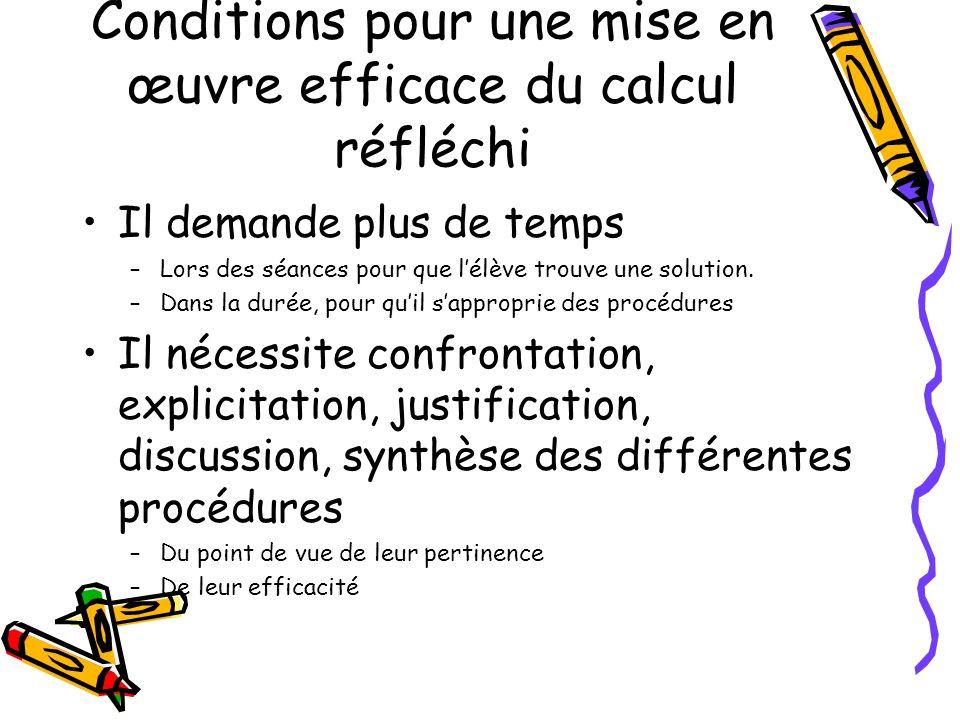 Conditions pour une mise en œuvre efficace du calcul réfléchi Il demande plus de temps –Lors des séances pour que lélève trouve une solution. –Dans la