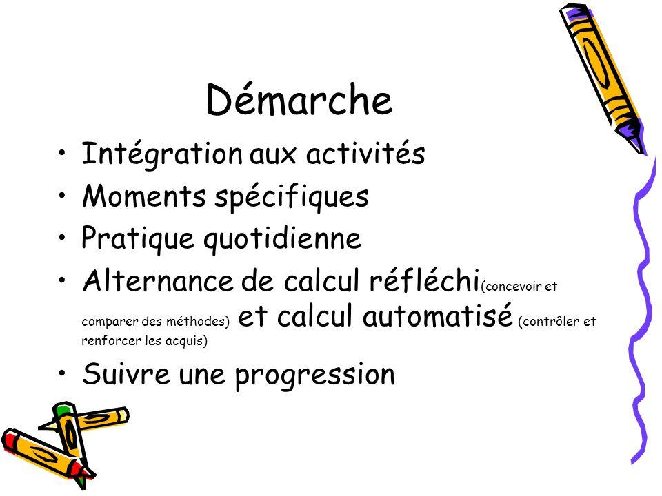 Démarche Intégration aux activités Moments spécifiques Pratique quotidienne Alternance de calcul réfléchi (concevoir et comparer des méthodes) et calc