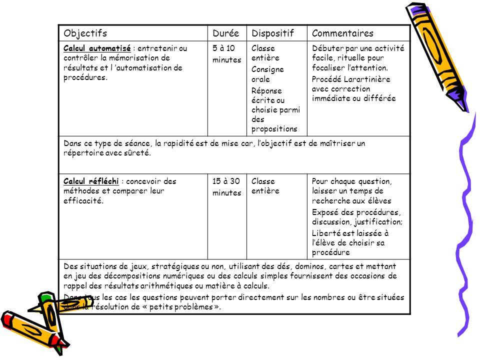ObjectifsDuréeDispositifCommentaires Calcul automatisé : entretenir ou contrôler la mémorisation de résultats et l automatisation de procédures. 5 à 1