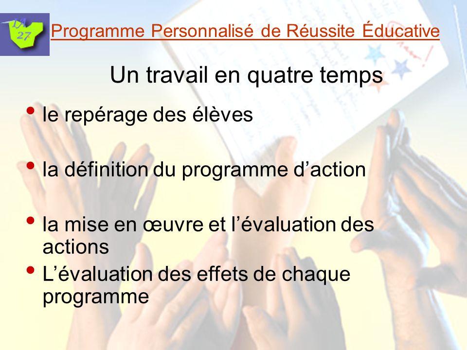 Programme Personnalisé de Réussite Éducative Un travail en quatre temps le repérage des élèves la définition du programme daction la mise en œuvre et lévaluation des actions Lévaluation des effets de chaque programme