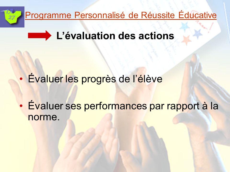 Programme Personnalisé de Réussite Éducative Lévaluation des actions Évaluer les progrès de lélève Évaluer ses performances par rapport à la norme.