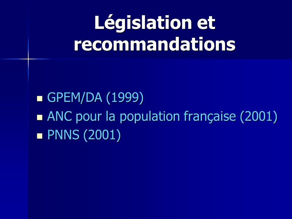 Législation et recommandations GPEM/DA (1999) GPEM/DA (1999) ANC pour la population française (2001) ANC pour la population française (2001) PNNS (2001) PNNS (2001)
