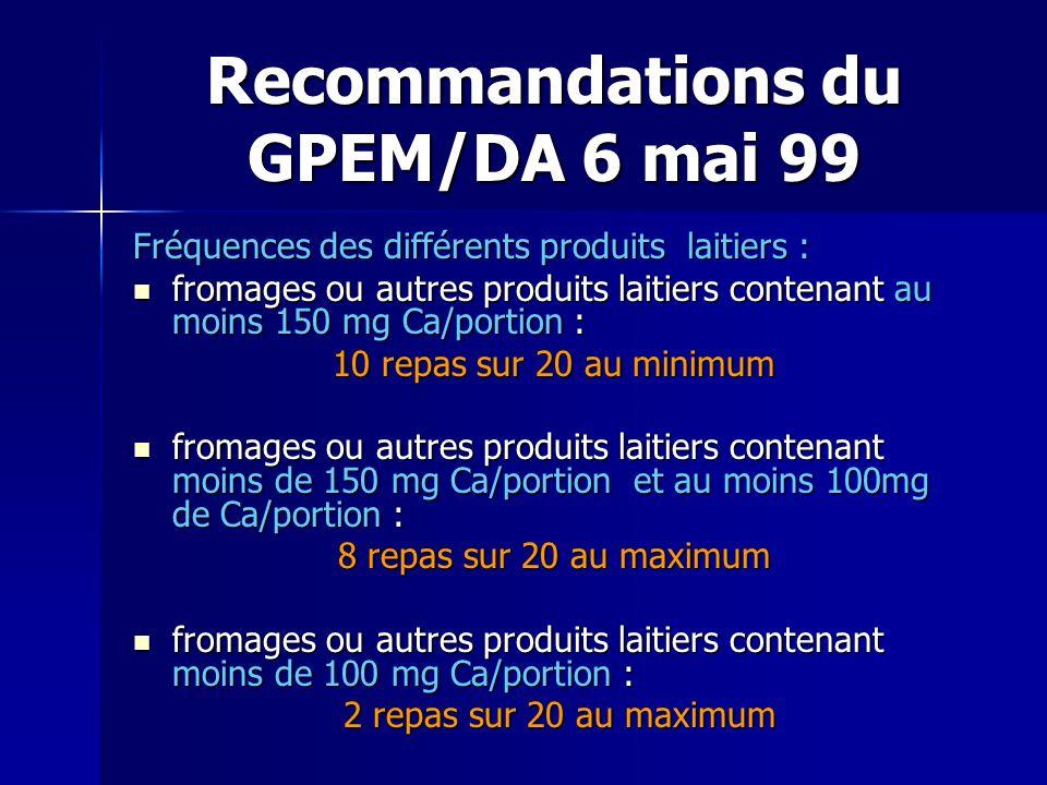 Recommandations du GPEM/DA 6 mai 99 Fréquences des différents produits laitiers : fromages ou autres produits laitiers contenant au moins 150 mg Ca/po