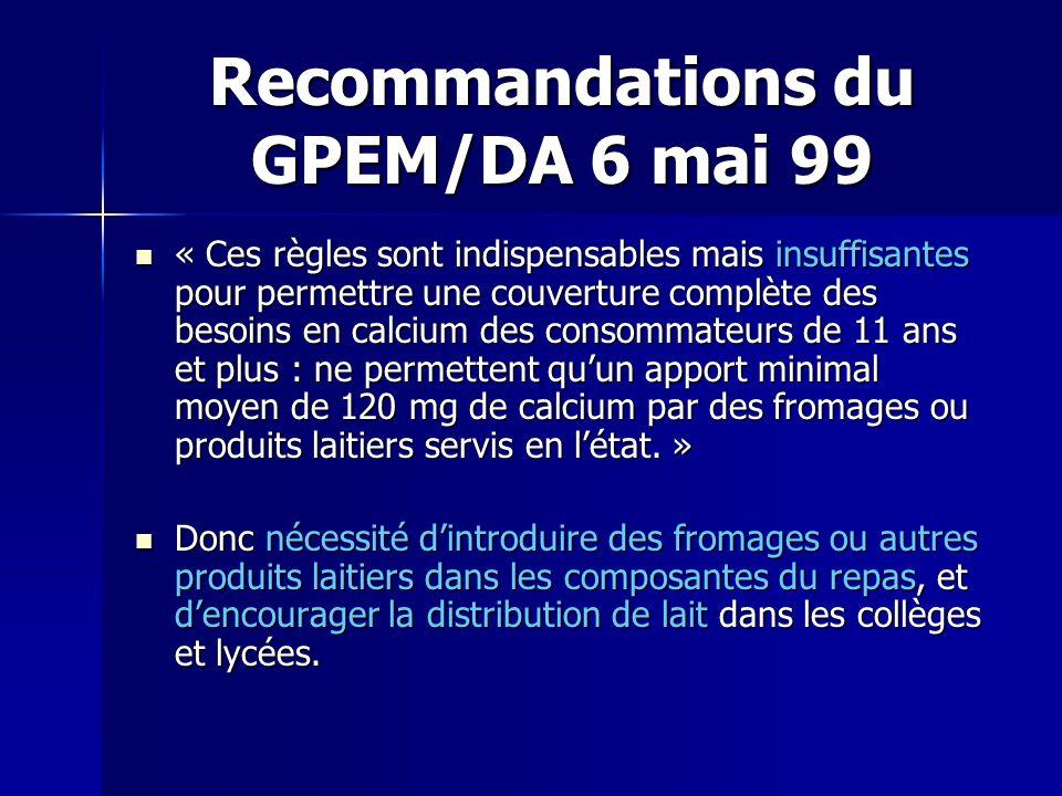 Recommandations du GPEM/DA 6 mai 99 « Ces règles sont indispensables mais insuffisantes pour permettre une couverture complète des besoins en calcium
