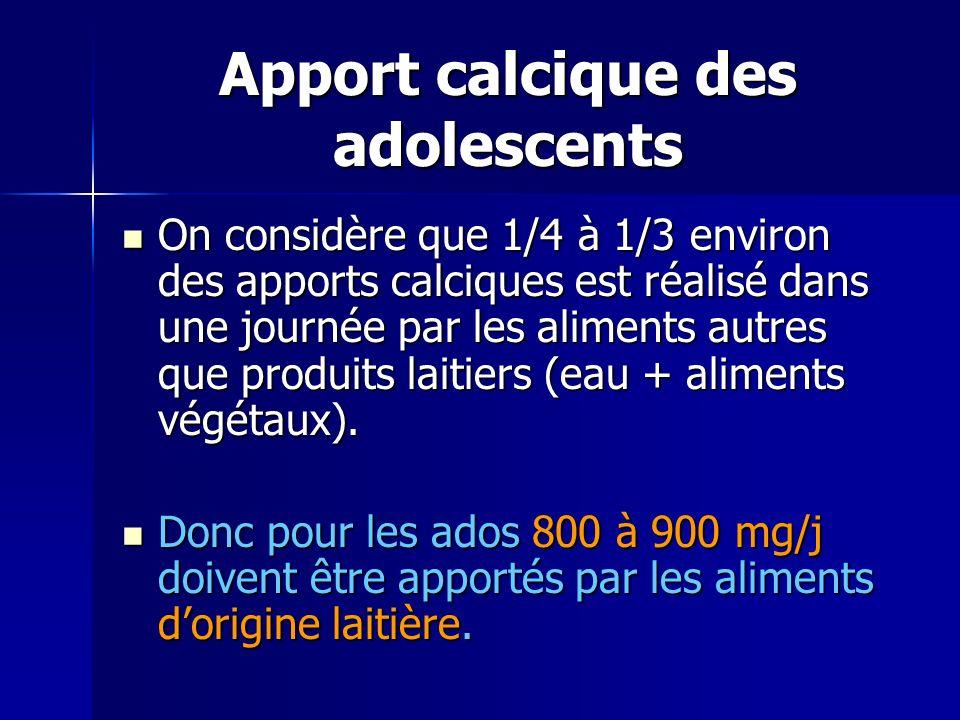 Apport calcique des adolescents On considère que 1/4 à 1/3 environ des apports calciques est réalisé dans une journée par les aliments autres que produits laitiers (eau + aliments végétaux).