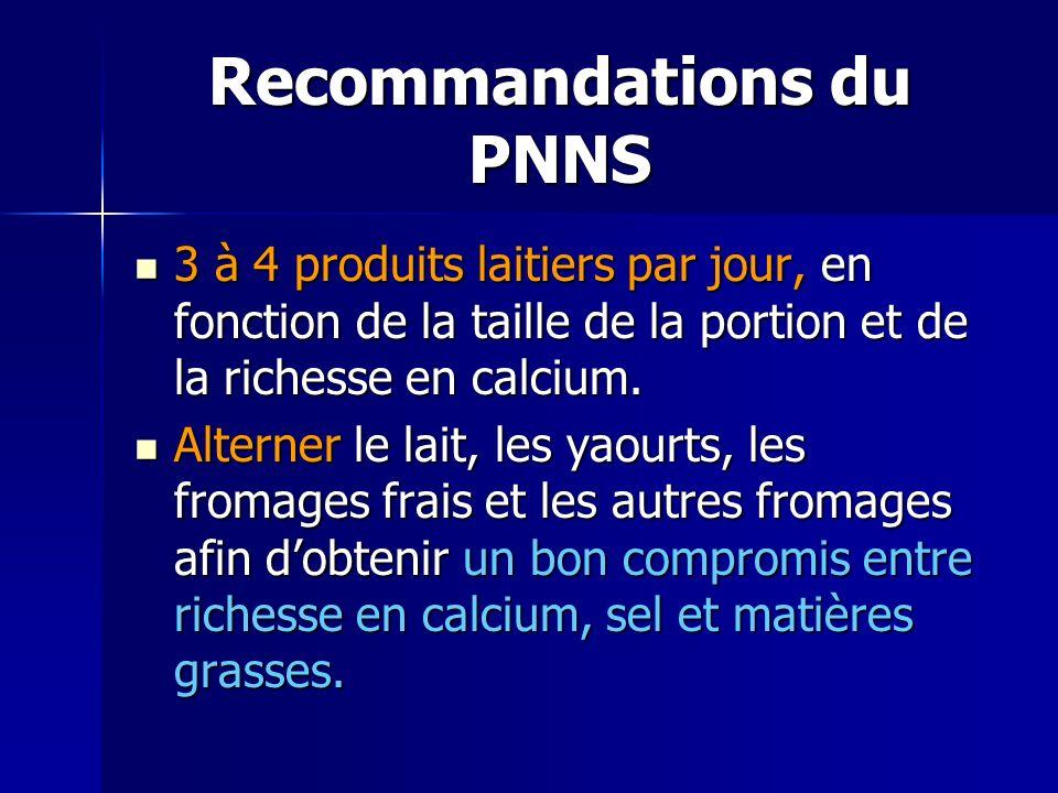 Recommandations du PNNS 3 à 4 produits laitiers par jour, en fonction de la taille de la portion et de la richesse en calcium.
