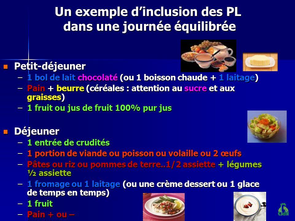 Un exemple dinclusion des PL dans une journée équilibrée Petit-déjeuner Petit-déjeuner –1 bol de lait chocolaté (ou 1 boisson chaude + 1 laitage) –Pai
