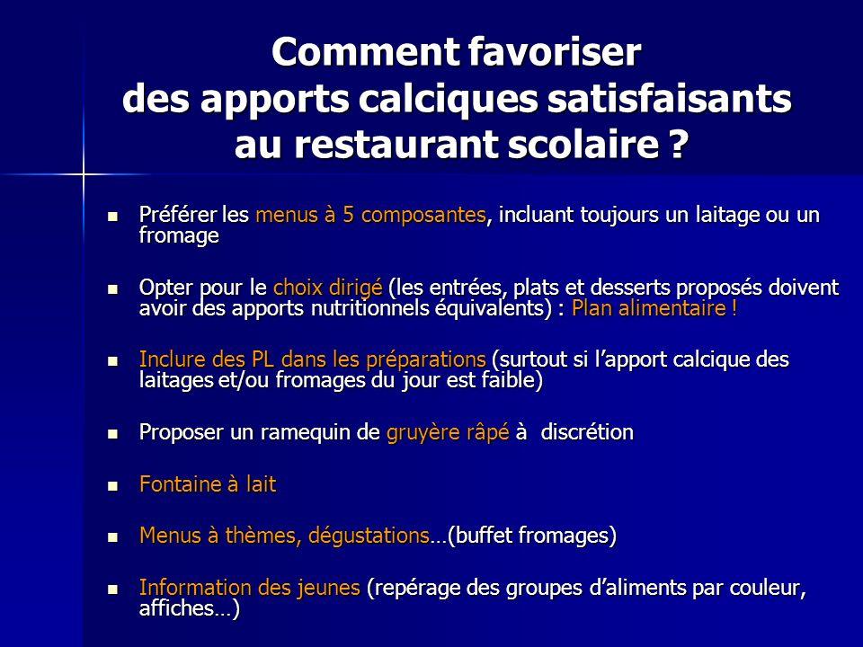 Comment favoriser des apports calciques satisfaisants au restaurant scolaire ? Préférer les menus à 5 composantes, incluant toujours un laitage ou un