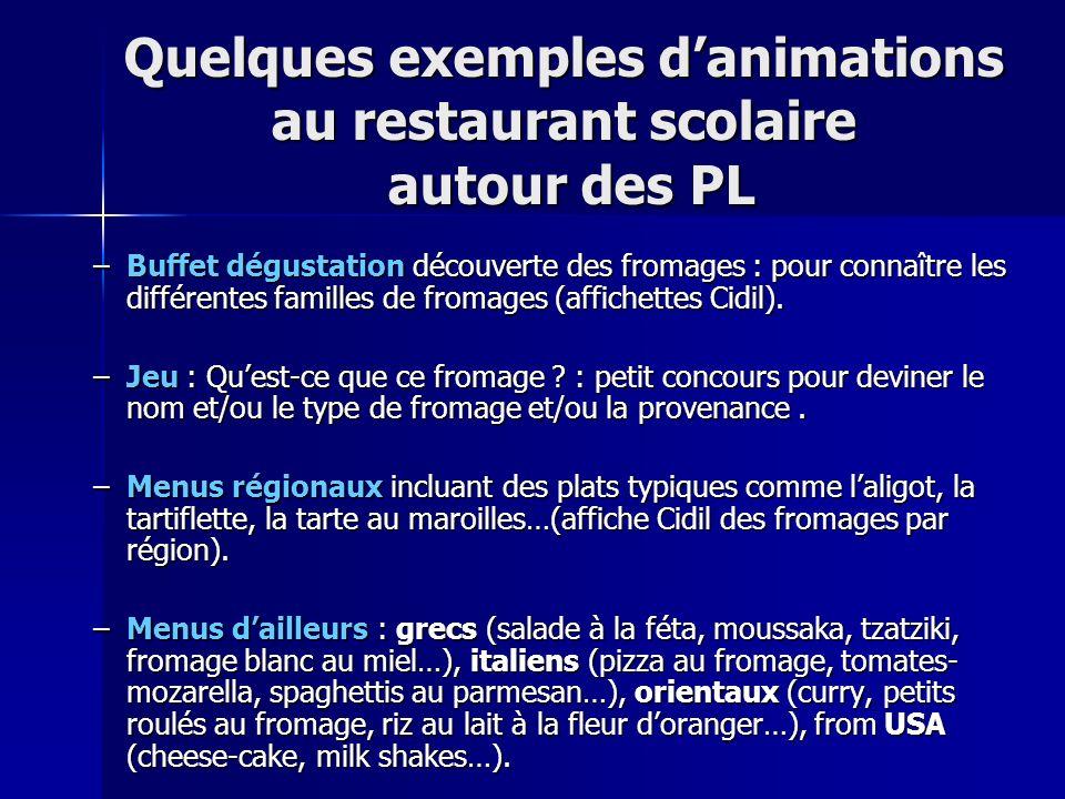 Quelques exemples danimations au restaurant scolaire autour des PL –Buffet dégustation découverte des fromages : pour connaître les différentes famill