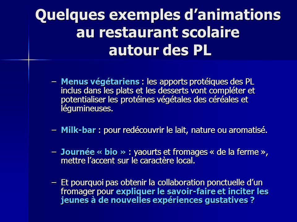 Quelques exemples danimations au restaurant scolaire autour des PL –Menus végétariens : les apports protéiques des PL inclus dans les plats et les des