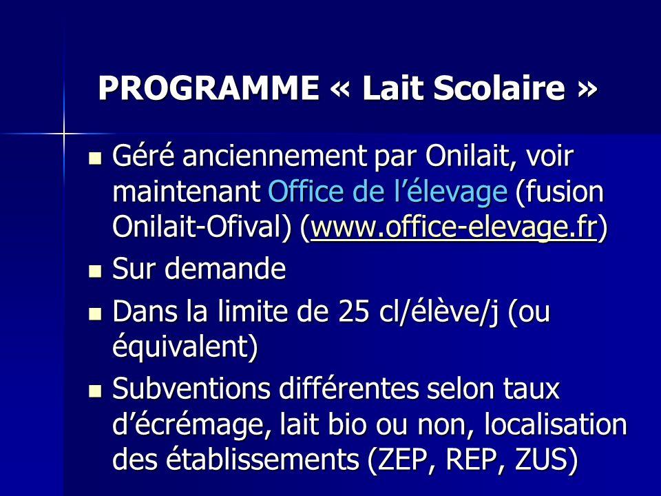 PROGRAMME « Lait Scolaire » Géré anciennement par Onilait, voir maintenant Office de lélevage (fusion Onilait-Ofival) (www.office-elevage.fr) Géré anciennement par Onilait, voir maintenant Office de lélevage (fusion Onilait-Ofival) (www.office-elevage.fr)www.office-elevage.fr Sur demande Sur demande Dans la limite de 25 cl/élève/j (ou équivalent) Dans la limite de 25 cl/élève/j (ou équivalent) Subventions différentes selon taux décrémage, lait bio ou non, localisation des établissements (ZEP, REP, ZUS) Subventions différentes selon taux décrémage, lait bio ou non, localisation des établissements (ZEP, REP, ZUS)
